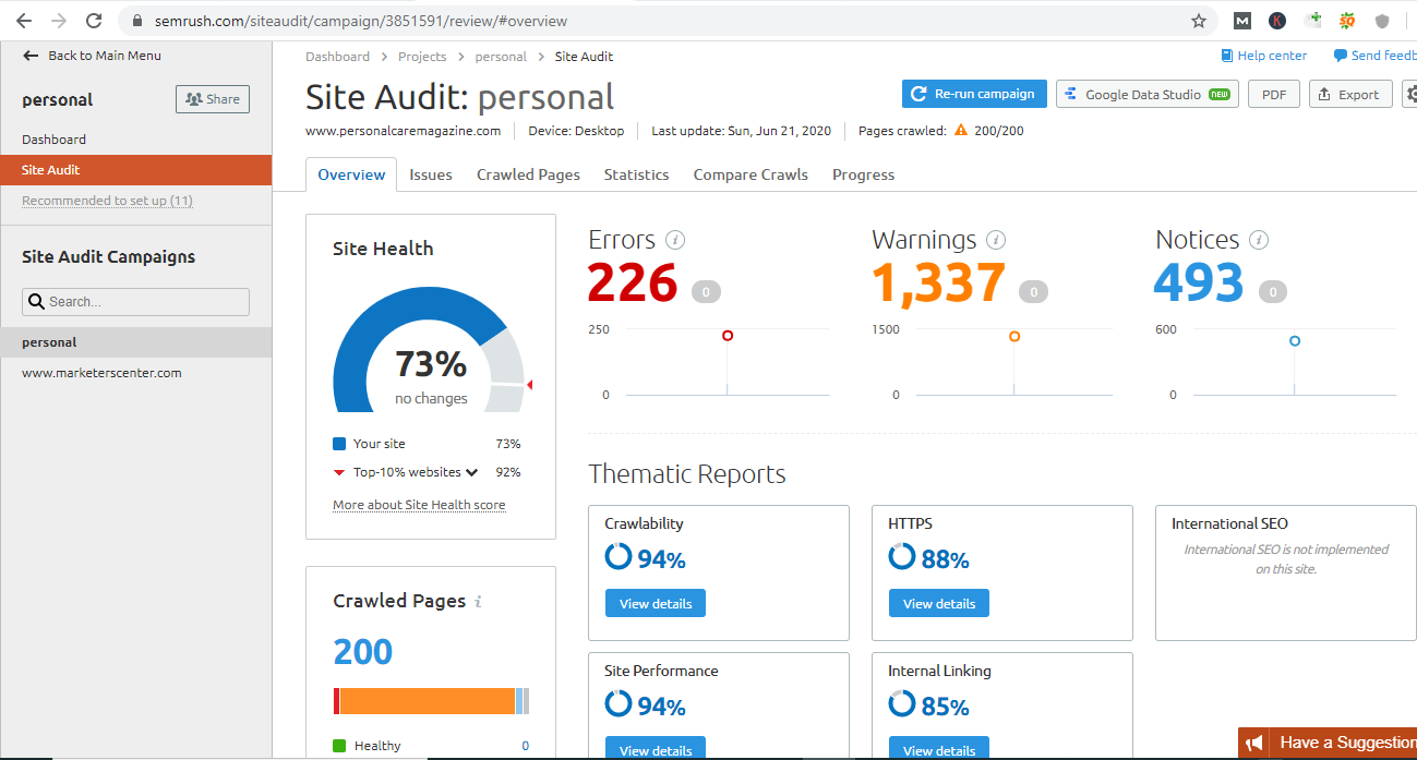 personal care audit